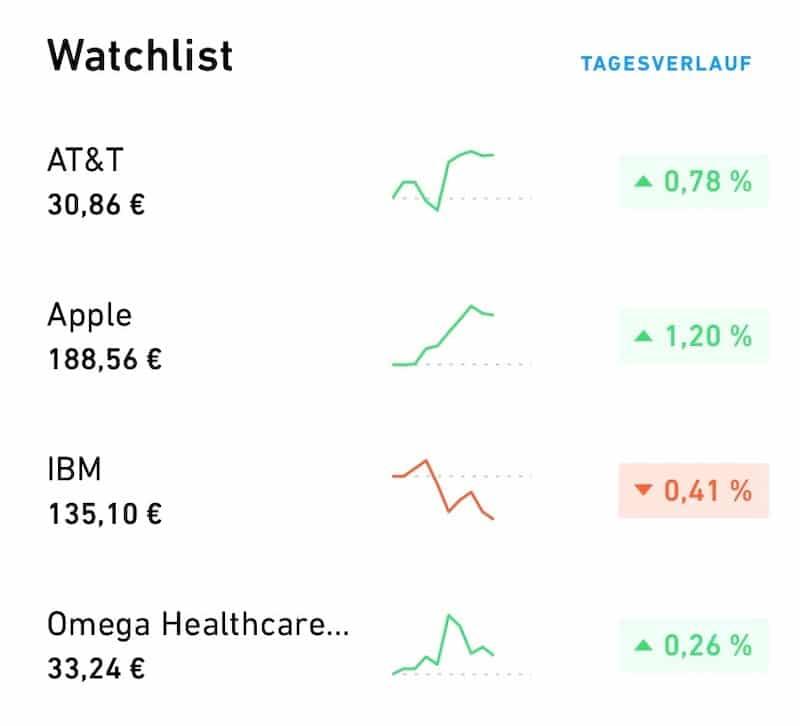 Trade Republic App Watchlist