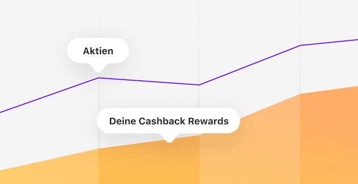 Vivid Money Stock Rewards Cashback Aktien ETFs Test
