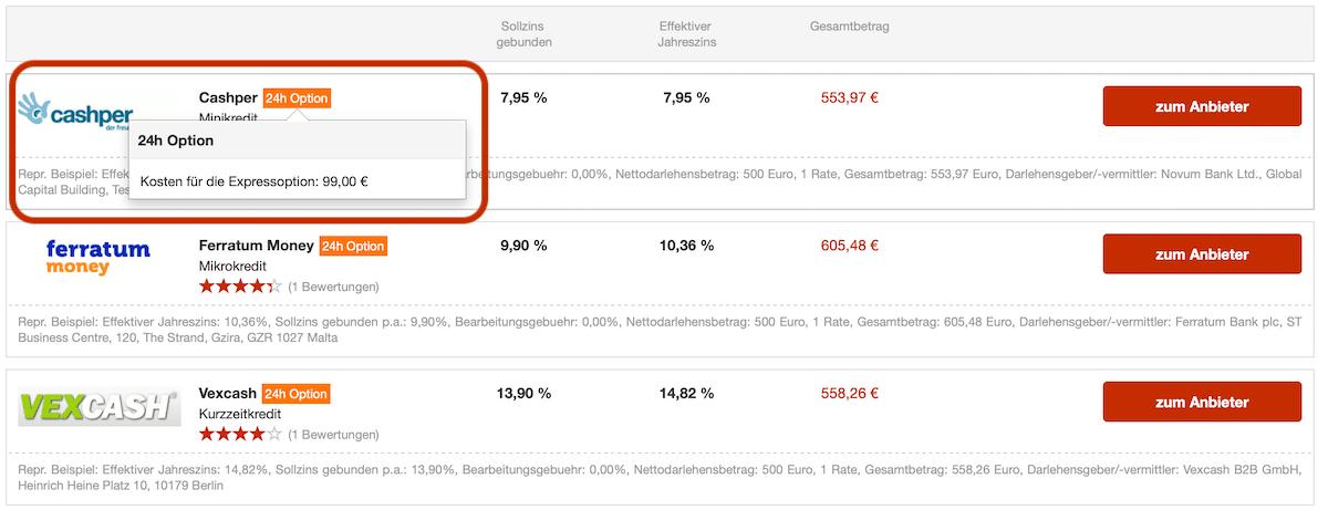 Minikredit-Vergleich 24h Option