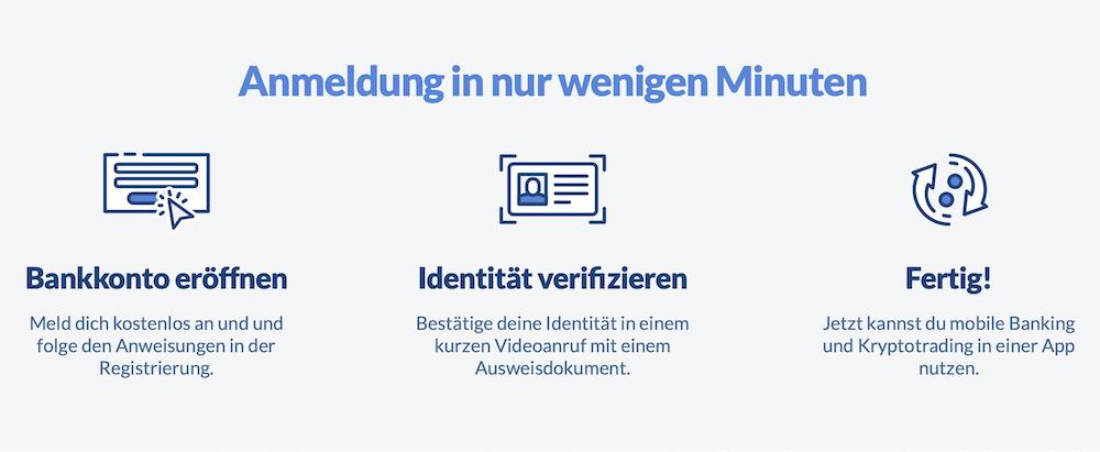 Kontoeröffnung Schritt-für-Schritt Anleitung Erklärung Video Ident