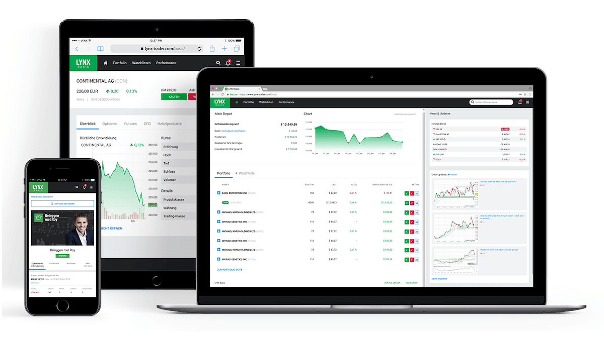Lynx Interactive Brokers IB Apps Online-Broker Depot Aktien