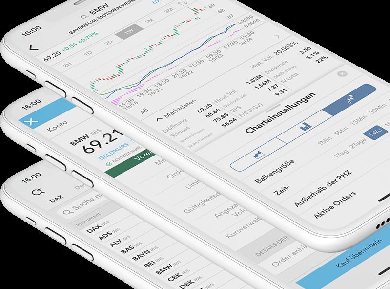 Lynx App Online-Broker