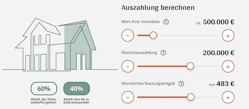 Immobilien-Teilverkauf Hausanker-Guide Nutzungsentgelt Kosten Hausanker